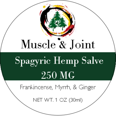 JOINT & MUSCLE SALVE  (1oz)