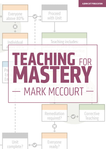 Teaching For Mastery