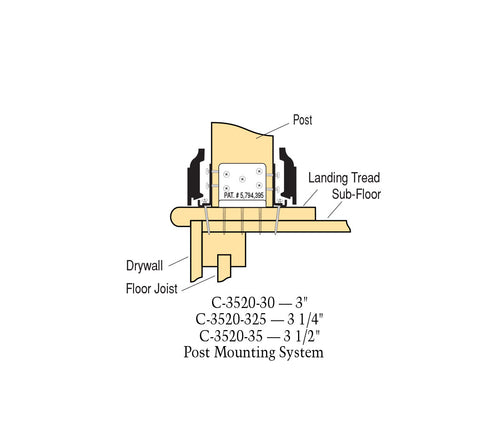 C-3520-30, Newel Mounting Kit For 3 in. Post
