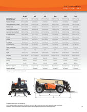 Load image into Gallery viewer, 18 ft, 5,500 lb, Diesel, Telehandler For Rent