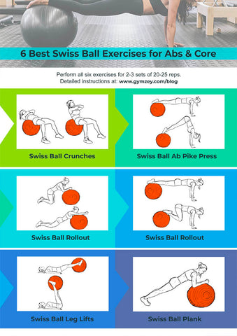 6 Best Swiss Ball Exercises for Abs
