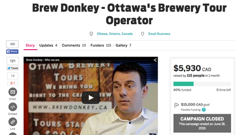 We appreciate all of the support from The Brew Donkey Indiegogo campaign