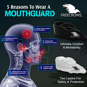 MMA Mouthguard - (pack of 2) Teeth Protection All Contact Sports Black/Clear by Freecrows