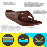 Telic Energy Flip Flop - Espresso Brown