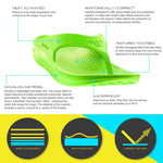 Telic Energy Flip Flop - Key Lime infographic