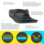 Telic Energy Flip Flop - Midnight Black infographic