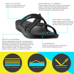 Telic Mallory Sandal - Midnight Black infographic