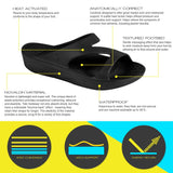 Telic Z-Strap - Midnight Black