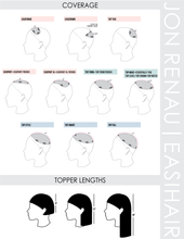 Load image into Gallery viewer, Topper - Jon Renau Easipart XL French Human Hair Topper 18""