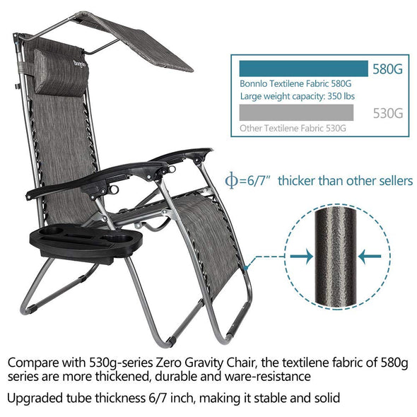 Bonnlo Folding Recliner Chair with Canopy (Grey)