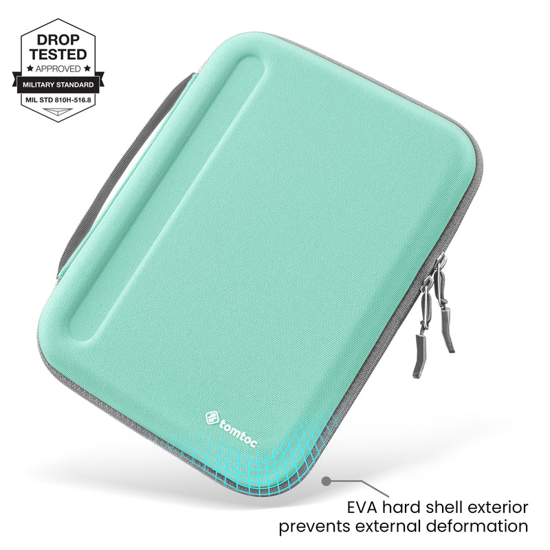 Smart A06 PadFolio Eva Case for iPad Air/Pro | Mint Sugar