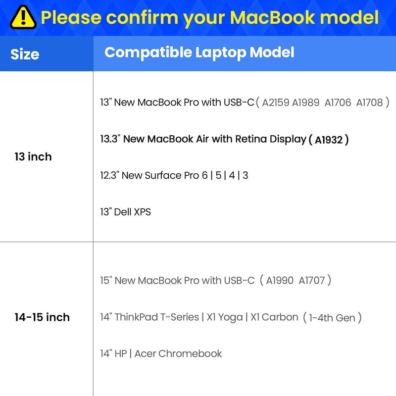 Versatile A42 For 15'' MacBook Pro w/Retina (Late 2016 to Current)