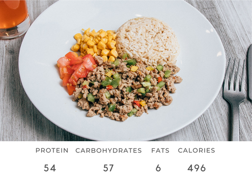 Fiesta Chicken Rice Bowl