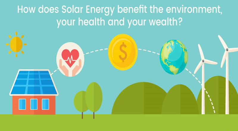 What are benefits of having Solar Energy System?