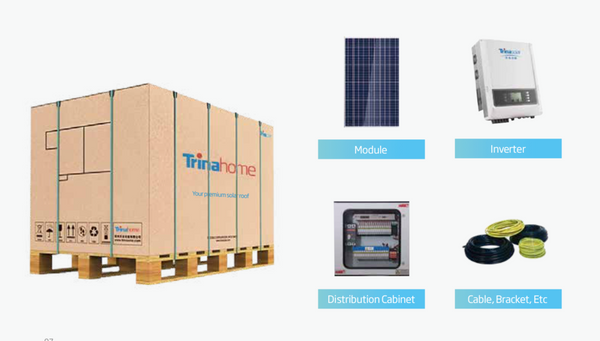 Trina Solar Home Kit 5kW On-Grid Three Phase System