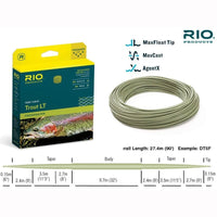 RIO Trout LT Double Taper Floating - Flytackle NZ