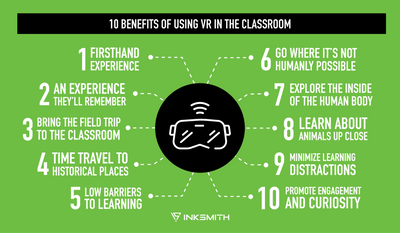 Technology Virtual Reality 10 Benefits of Using VR in the Classroom