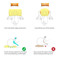 LIANXIN Baby Pillow Memory Foam - Protection for Flat Head Syndrome Breathable Newborn Anti Roll Pillows