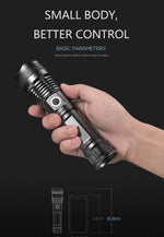 EquipTactical Exclusive Powerful Flashlight