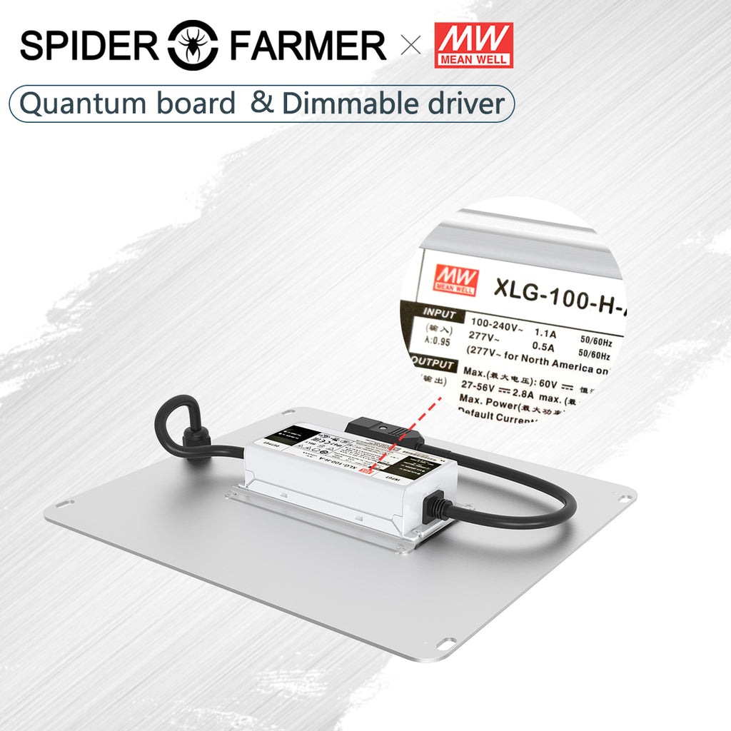 Adjustable Power Range Of SF Grow Light