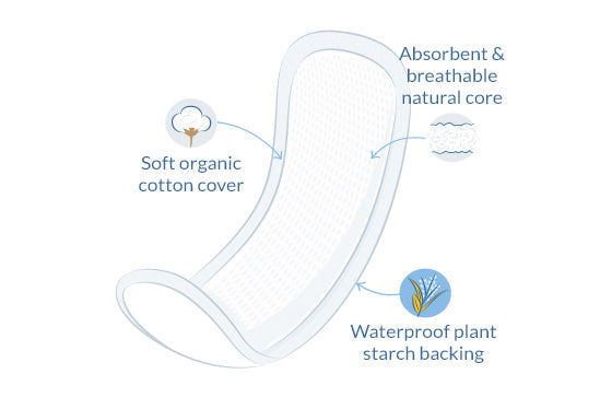 Natracare Organic Cotton Maternity Pads 10 Pack