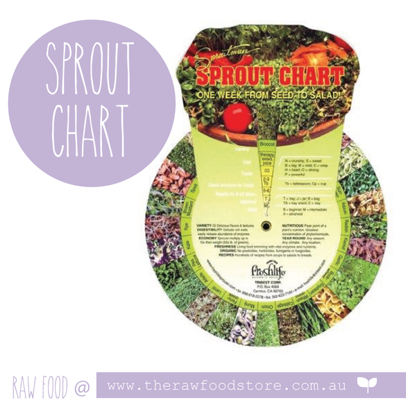 Sproutman's Sprout Chart at The Raw Food Store