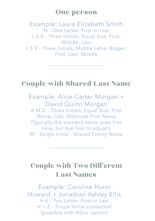 One Person, Couple with Shared Last Name, Couple with Different Last Name