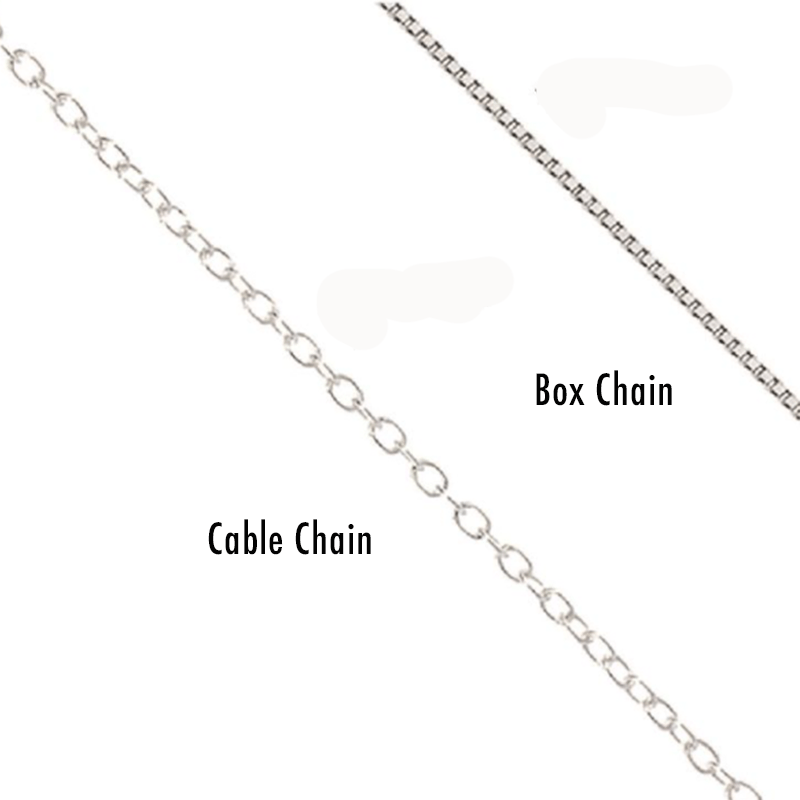 box chain v cable chain