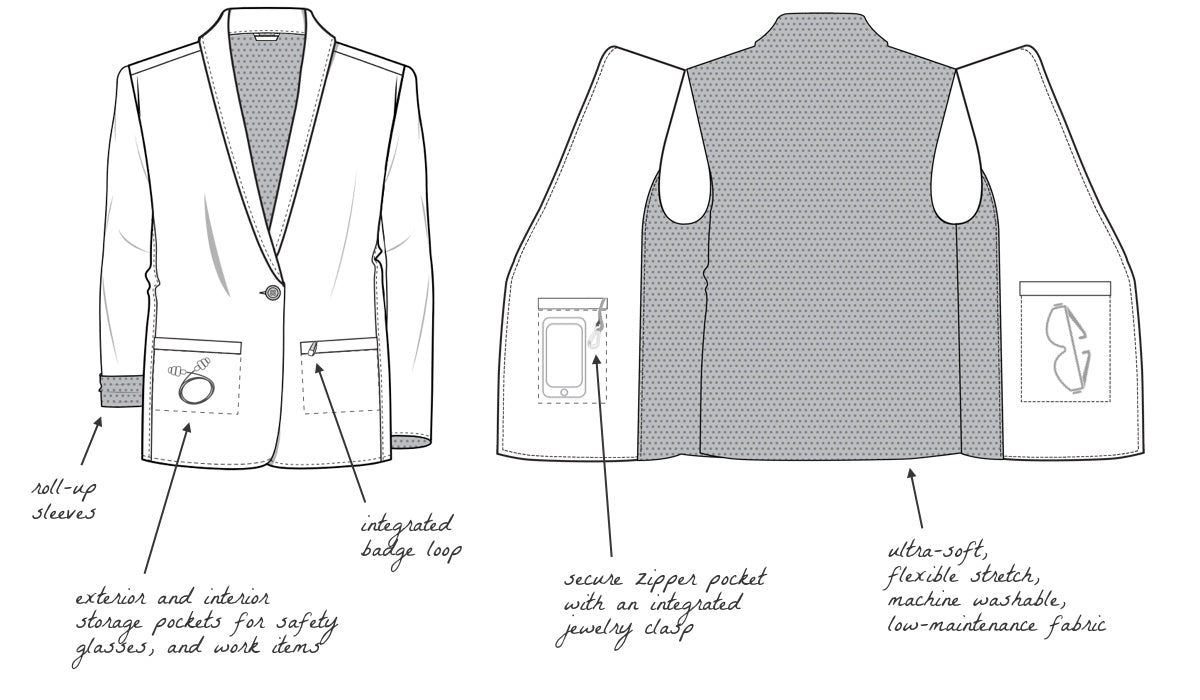 Everywhere Utility Blazer for Women Features and Benefits Illustration
