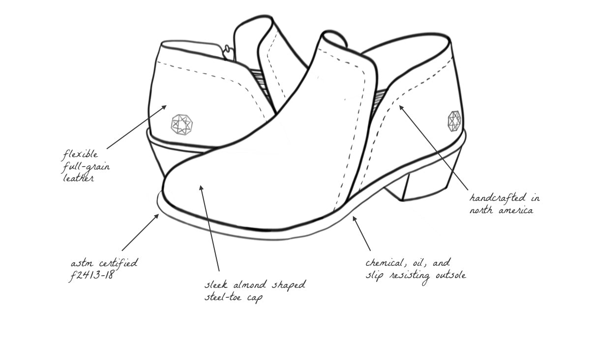Gravity Safety Steel Toe Shoe for Women Features and Benefits Illustration