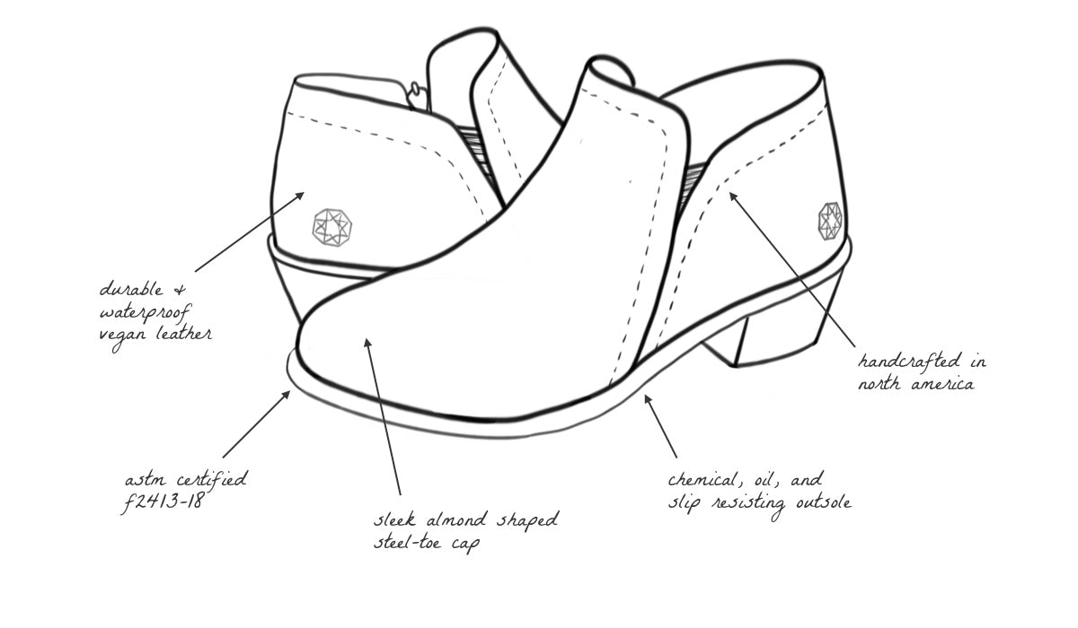 Gravity High Performance Vegan Leather Safety Steel Toe Shoe for Women Features and Benefits Illustration