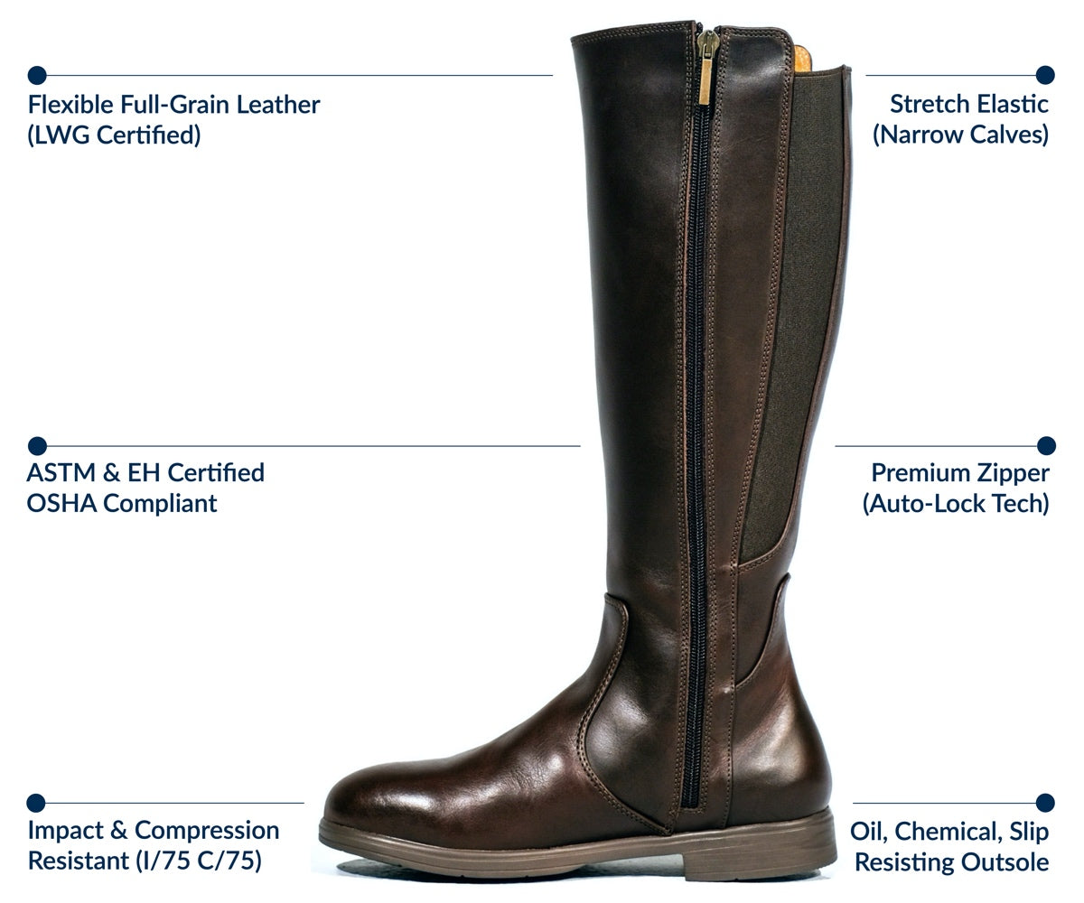 Nova EH Safety Riding Boot | Features and Benefits