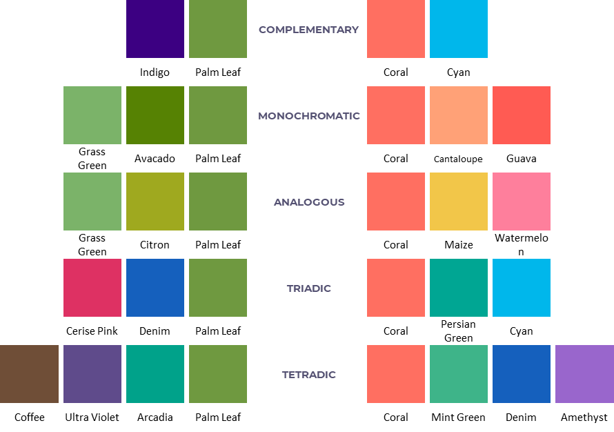 True Spring Colour Combination Examples