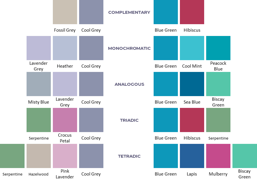 True Summer Colour Combination Examples
