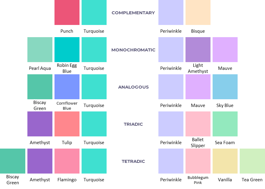 Light Spring Colour Combination Examples