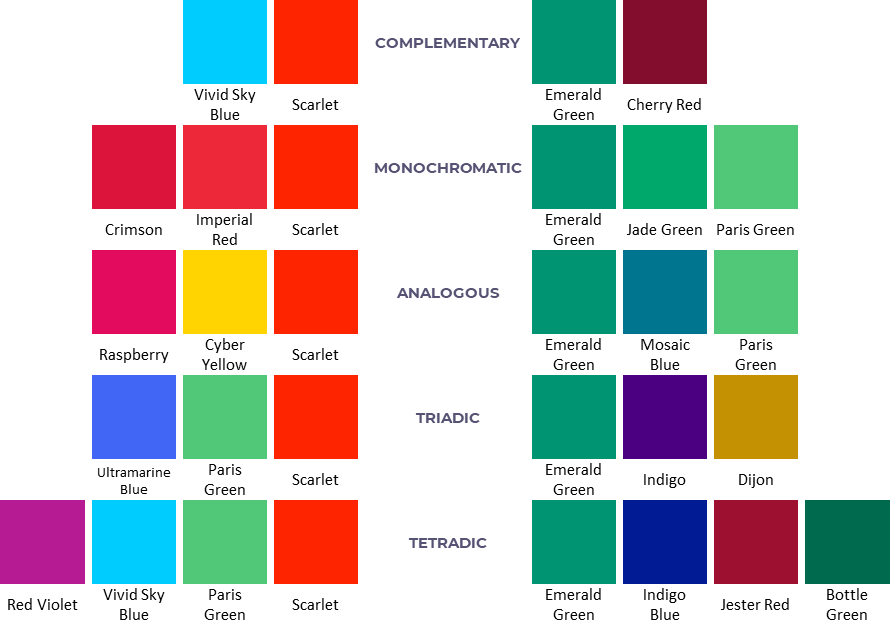 Bright Winter Colour Combinations Examples