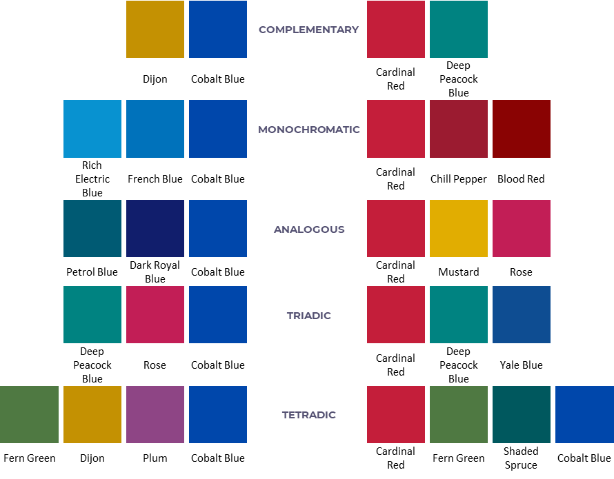 Dark Winter Colour Combination Examples