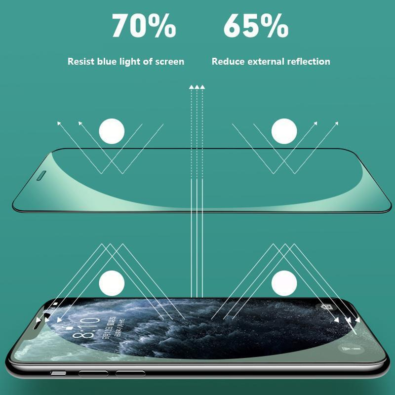 Anti Blue Light Eye Protect Screen Protector
