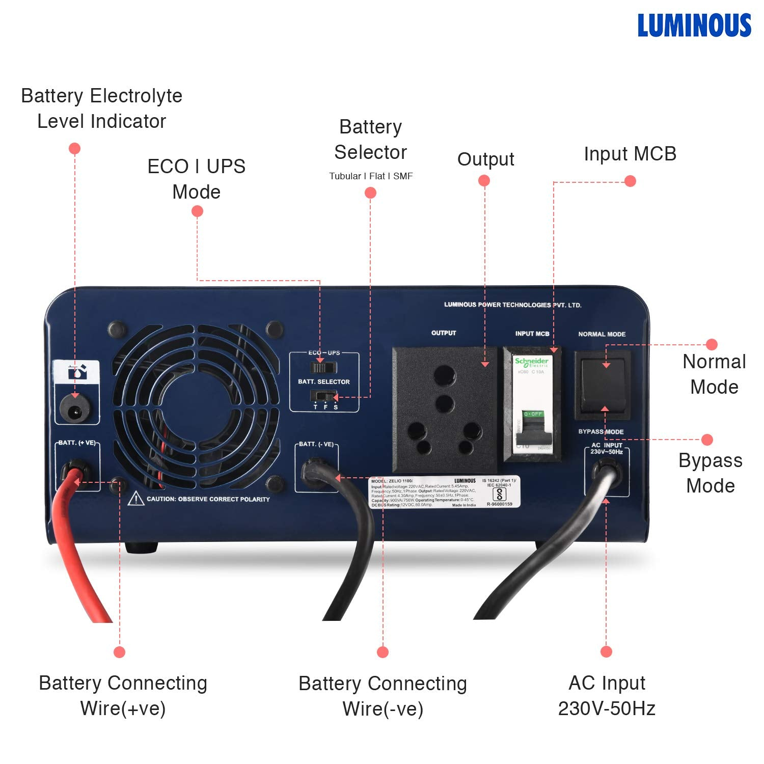 luminous zelio 1100i smart home ups | Sine Wave Inverter