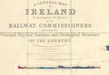 Load image into Gallery viewer, Large Old Geological Map of Ireland, 1837 by Richard John Griffith for the Railway Commissioners - Vintage Map, Antique - Framed or Unframed