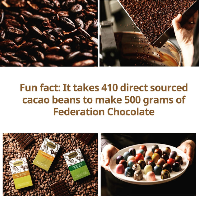How many cacao beans in a kilo of chocolate
