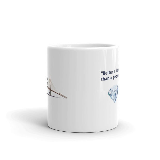 Bridge Academy Mug