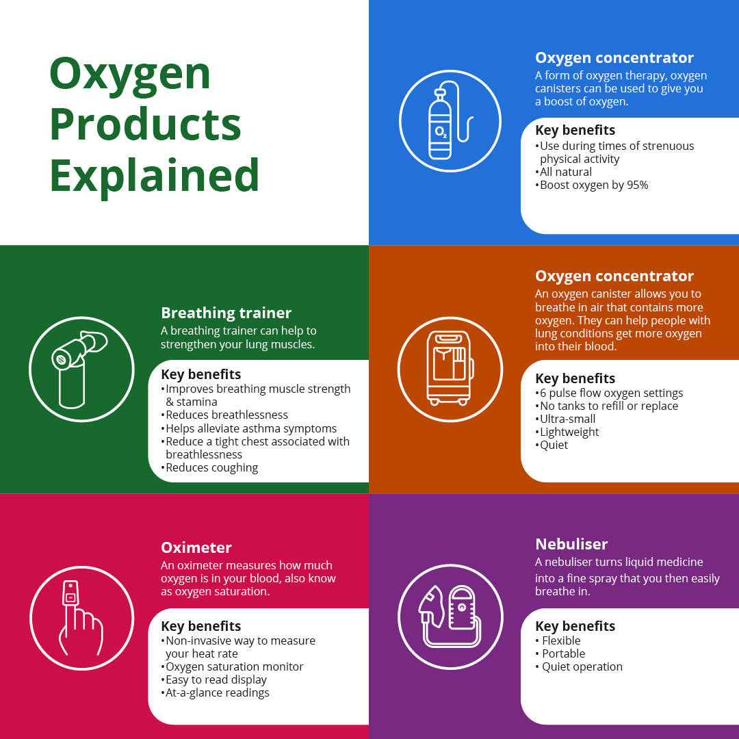 How oxygen products can support your health