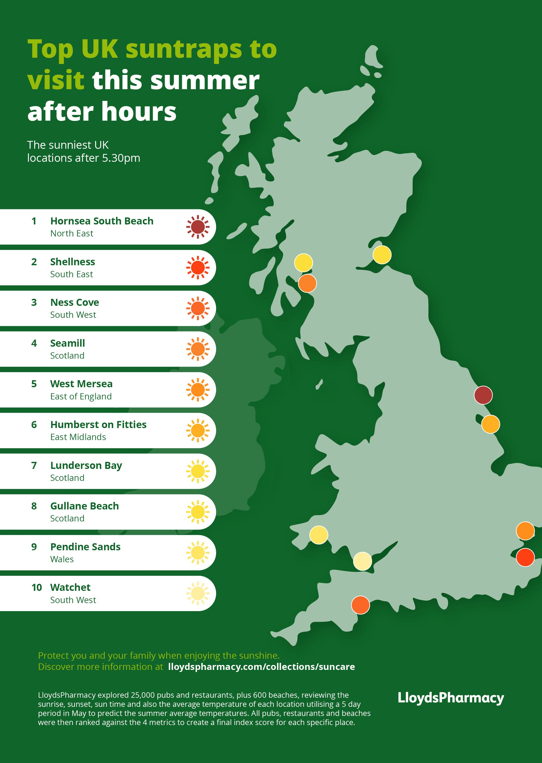 The UK's top 10 sunniest places to go after hour