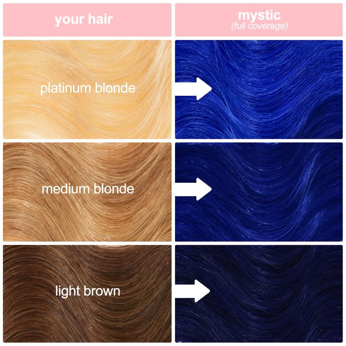 Lime Crime Unicorn Hair (19 Colors) (2 for $24!!!)