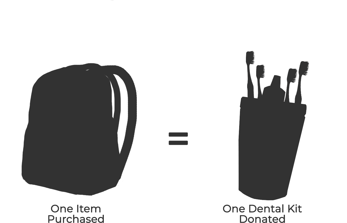 backpack and dental kit donated