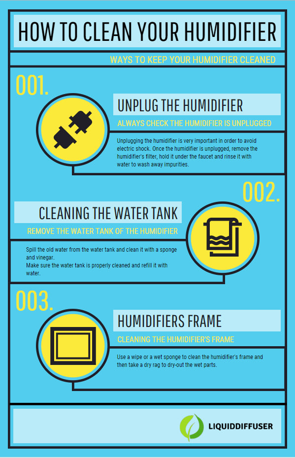 How to Clean a Humidifier Properly Infographic Essential Oil Diffuser
