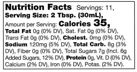 Nutrition facts for Stonewall Kitchen Baby Back Rib Sauce