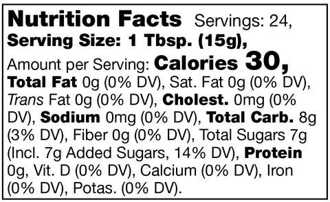 Nutrition facts label for stonewall kitchen black raspberry jam