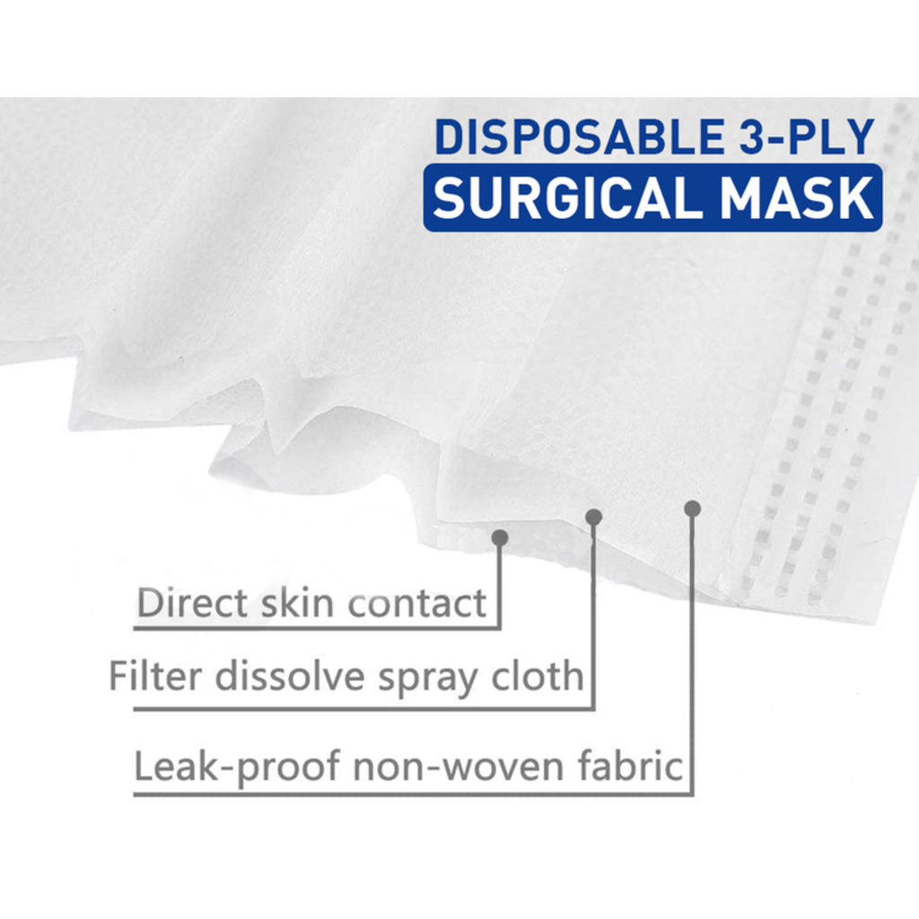 Disposable 3-Ply Surgical Face Mask (50 Pack) R6.94/mask